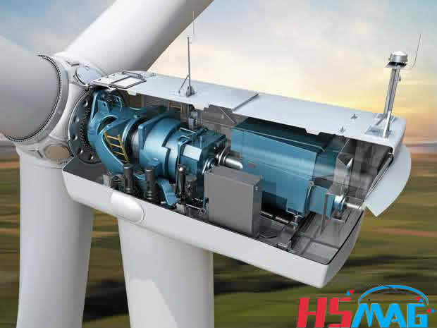Neodymium Magnet Wind Turbines