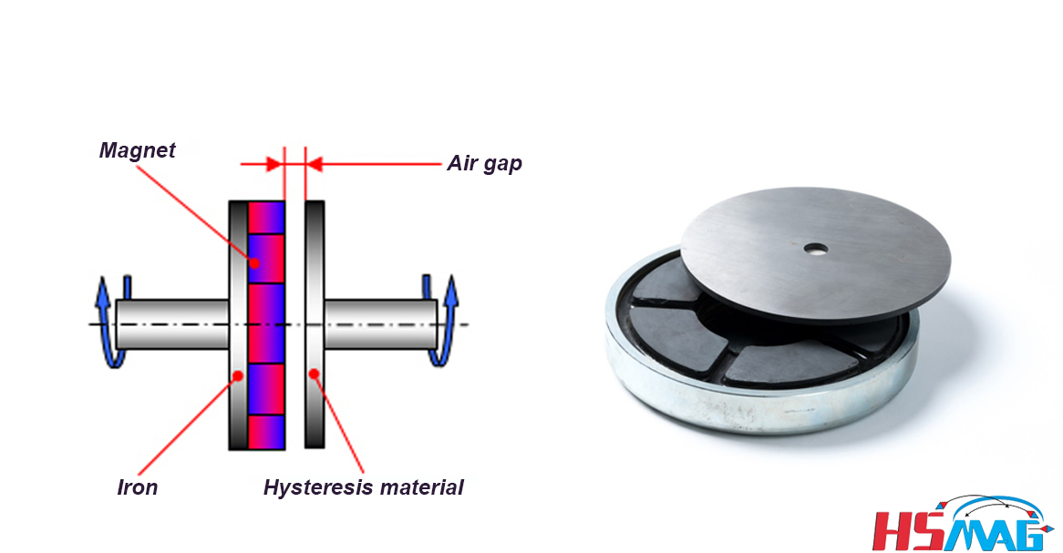 Circumferentially Oriented Magnets in Hysteresis Coupling
