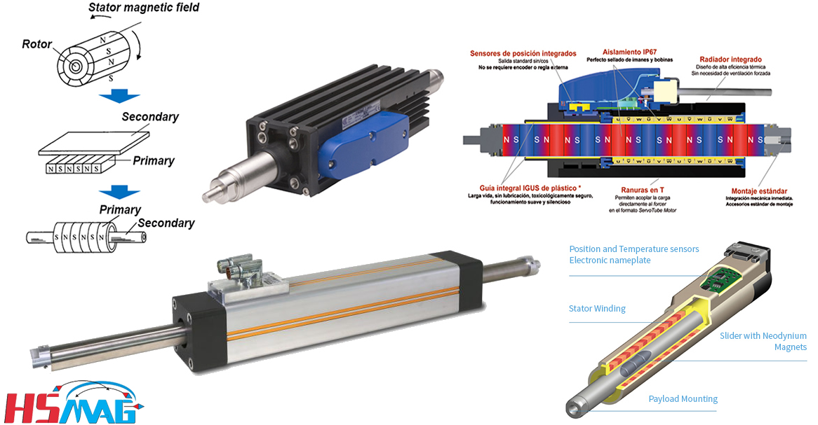 Tubular linear motors design and work