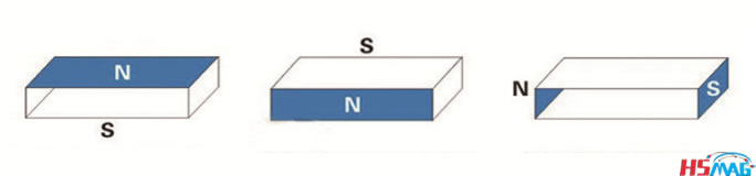 Magnetization Direction of Square Ndfeb Block Magnet