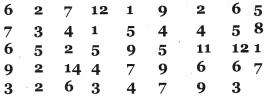 Kerala Syllabus 8th Standard Maths Solutions Chapter 10 Statistics 20
