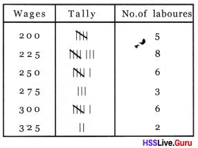Kerala Syllabus 8th Standard Maths Solutions Chapter 10 Statistics 29