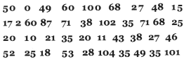 Kerala Syllabus 8th Standard Maths Solutions Chapter 10 Statistics 38