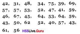 Kerala Syllabus 8th Standard Maths Solutions Chapter 10 Statistics 41