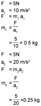 Kerala Syllabus 9th Standard Physics Solutions Chapter 3 Motion and Laws of Motion 12