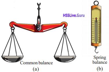 Kerala Syllabus 9th Standard Physics Solutions Chapter 4 Gravitation 11