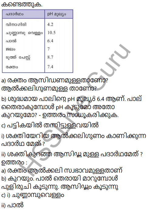 Kerala Syllabus 9th Standard Chemistry Solutions Chapter 5 Acids, Bases, Salts in Malayalam 49