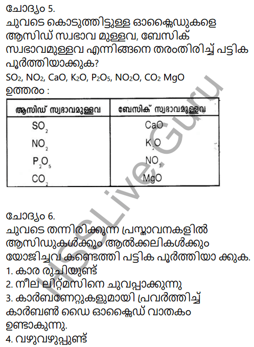 Kerala Syllabus 9th Standard Chemistry Solutions Chapter 5 Acids, Bases, Salts in Malayalam 57