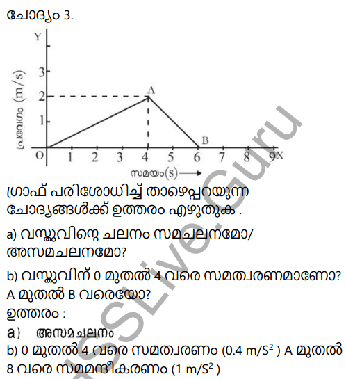 Kerala Syllabus 9th Standard Physics Solutions Chapter 2 Equations of Motion in Fluids in Malayalam 22