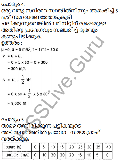 Kerala Syllabus 9th Standard Physics Solutions Chapter 2 Equations of Motion in Fluids in Malayalam 29