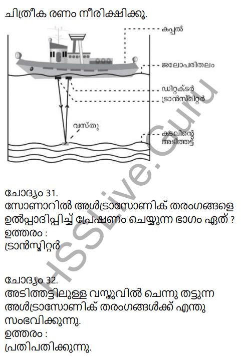 Kerala Syllabus 9th Standard Physics Solutions Chapter 7 Wave Motion in Malayalam 32