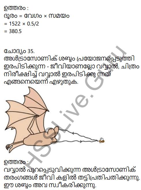 Kerala Syllabus 9th Standard Physics Solutions Chapter 7 Wave Motion in Malayalam 34
