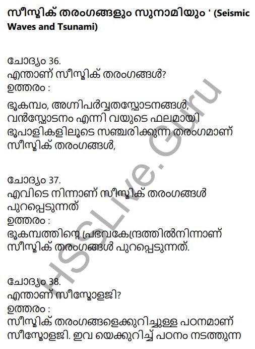 Kerala Syllabus 9th Standard Physics Solutions Chapter 7 Wave Motion in Malayalam 35