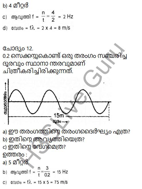 Kerala Syllabus 9th Standard Physics Solutions Chapter 7 Wave Motion in Malayalam 55