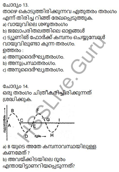 Kerala Syllabus 9th Standard Physics Solutions Chapter 7 Wave Motion in Malayalam 56