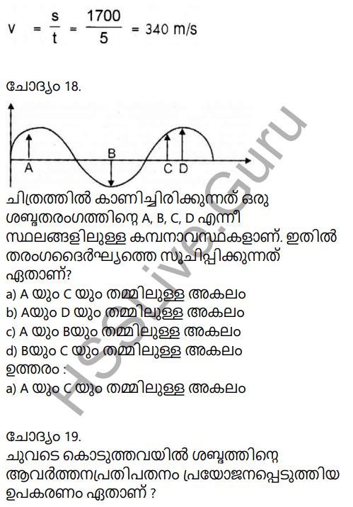 Kerala Syllabus 9th Standard Physics Solutions Chapter 7 Wave Motion in Malayalam 60
