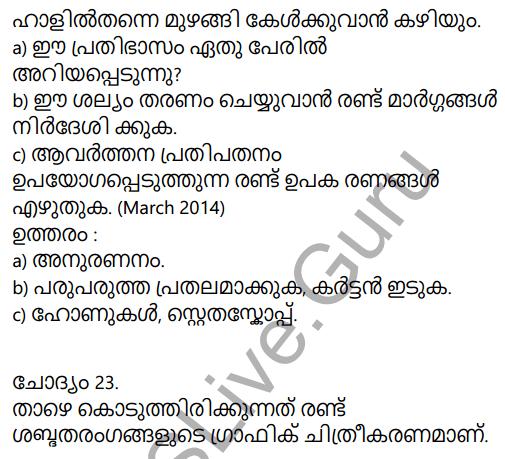Kerala Syllabus 9th Standard Physics Solutions Chapter 7 Wave Motion in Malayalam 63