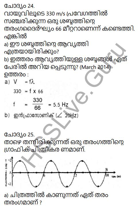 Kerala Syllabus 9th Standard Physics Solutions Chapter 7 Wave Motion in Malayalam 65