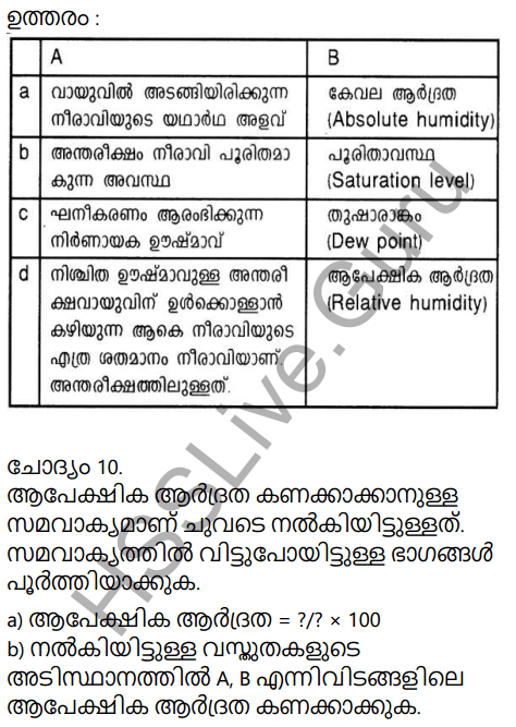 Kerala Syllabus 9th Standard Social Science Solutions Chapter 1 Sun The Ultimate Source in Malayalam 14