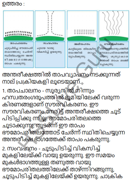 Kerala Syllabus 9th Standard Social Science Solutions Chapter 1 Sun The Ultimate Source in Malayalam 3
