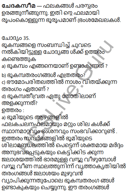 Kerala Syllabus 9th Standard Social Science Solutions Chapter 2 The Signature of Time in Malayalam 22