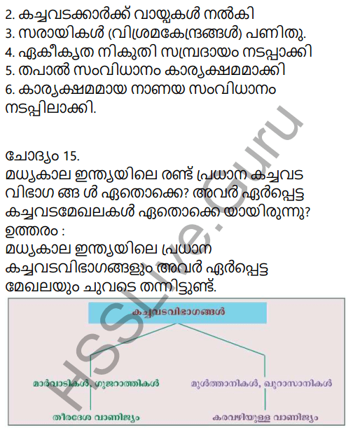Kerala Syllabus 9th Standard Social Science Solutions Chapter 5 Society and Economy in Medieval India in Malayalam 13