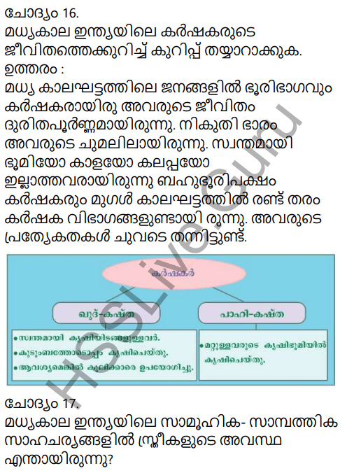 Kerala Syllabus 9th Standard Social Science Solutions Chapter 5 Society and Economy in Medieval India in Malayalam 14