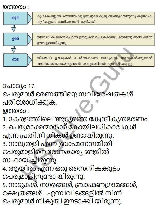 Kerala Syllabus 9th Standard Social Science Solutions Chapter 7 Kerala From Eighth to Eighteenth Century in Malayalam 15