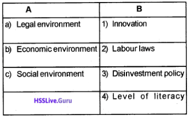 Plus Two Business Studies Chapter Wise Questions and Answers Chapter 3 Business Environment img2