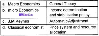 Plus Two Economics Chapter Wise Questions and Answers Chapter 1 Introduction Macroeconomics img6