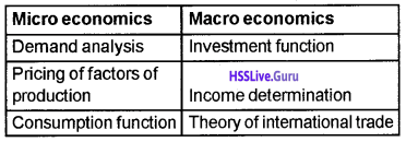 Plus Two Economics Chapter Wise Questions and Answers Chapter 1 Introduction img4