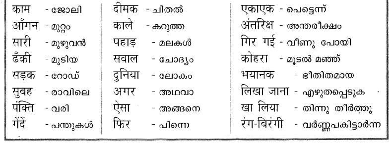 Kerala Syllabus 10th Standard Hindi Solutions Unit 5 Chapter 1 बच्चे काम पर जा रहे हैं 15