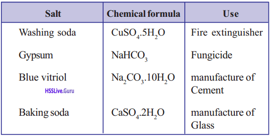 Kerala Syllabus 9th Standard Chemistry Solutions Chapter 5 Acids, Bases, Salts 18