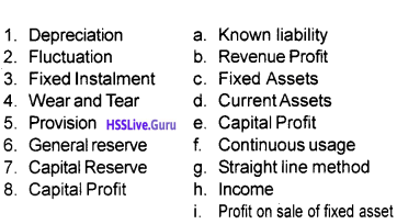 Plus One Accountancy Chapter Wise Questions and Answers Chapter 6 Depreciation, Provisions and Reserves 1