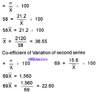 Plus One Economics Chapter Wise Questions and Answers Chapter 6 Measures of Dispersion img5