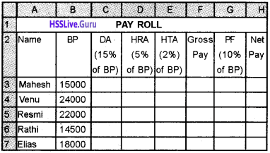 Plus Two Accountancy Chapter Wise Questions and Answers Chapter 3 Use of Spread Sheet in Business Application - 12