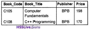 Plus Two Computer Application Chapter Wise Questions and Answers Chapter 8 Database Management System - 10