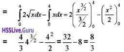 Plus Two Maths Application of Integrals 4 Mark Questions and Answers 11