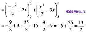 Plus Two Maths Application of Integrals 4 Mark Questions and Answers 15