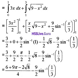 Plus Two Maths Application of Integrals 4 Mark Questions and Answers 17
