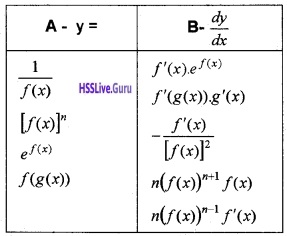 Plus Two Maths Continuity and Differentiability 4 Mark Questions and Answers 102