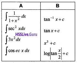 Plus Two Maths Integrals 3 Mark Questions and Answers 86