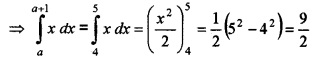 Plus Two Maths Integrals 3 Mark Questions and Answers 92