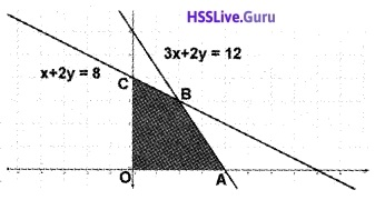 Plus Two Maths Linear Programming 4 Mark Questions and Answers 2