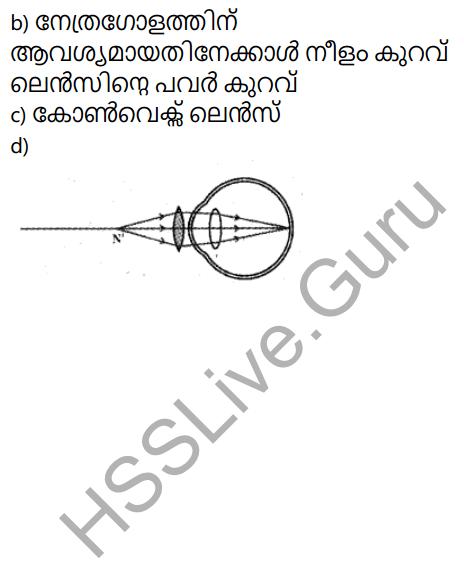 Kerala SSLC Physics Model Question Paper 1 Malayalam Medium 19