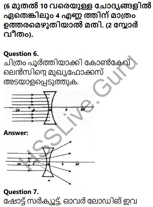 Kerala SSLC Physics Model Question Paper 1 Malayalam Medium 4