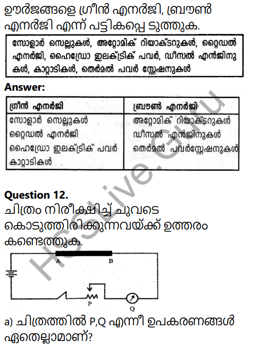 Kerala SSLC Physics Model Question Paper 5 Malayalam Medium 6