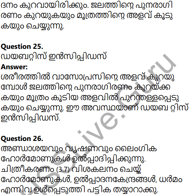 Kerala Syllabus 10th Standard Biology Solutions Chapter 3 Chemical Messages for Homeostasis in Malayalam 14