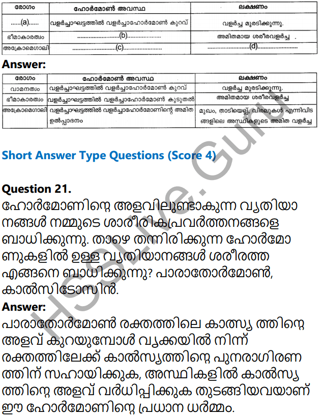 Kerala Syllabus 10th Standard Biology Solutions Chapter 3 Chemical Messages for Homeostasis in Malayalam 34