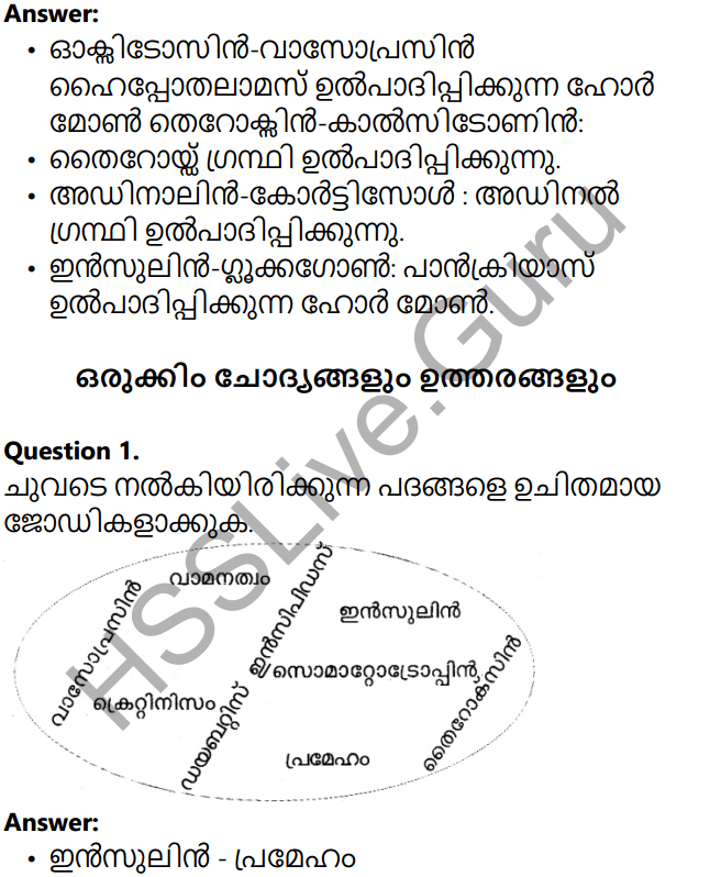 Kerala Syllabus 10th Standard Biology Solutions Chapter 3 Chemical Messages for Homeostasis in Malayalam 38